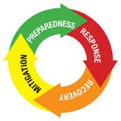 Emergency preparedness cycle